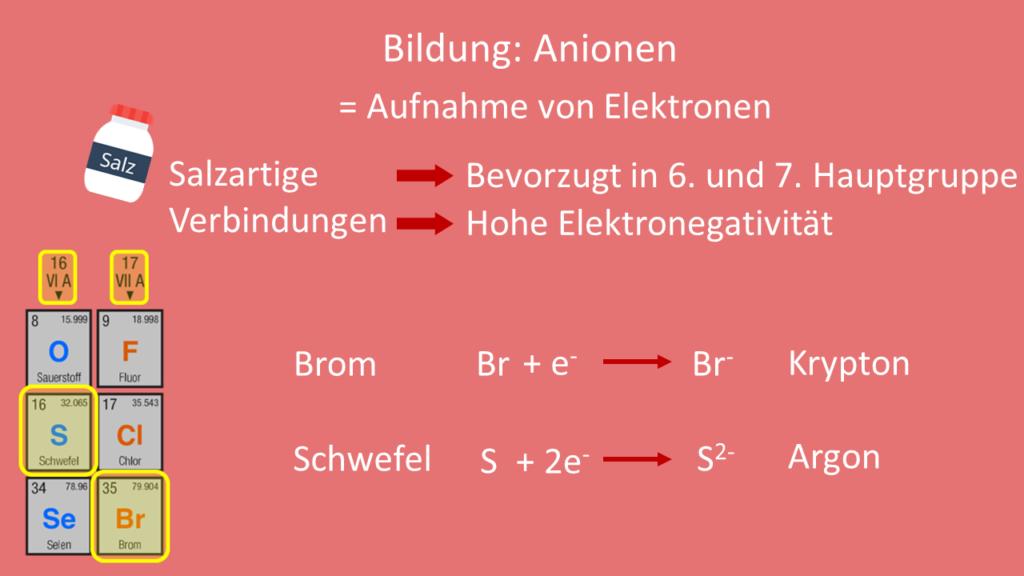 Ion, Ionen, Anion, Anionen, Bildung Anion, Bildung Anionen
