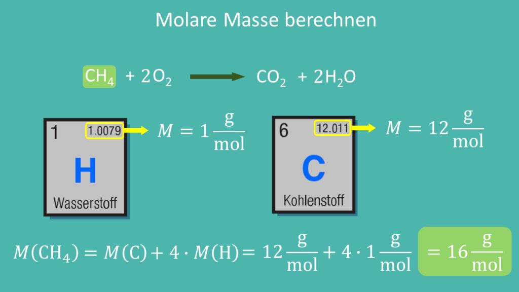 Stöchiometrie, molare Masse berechnen