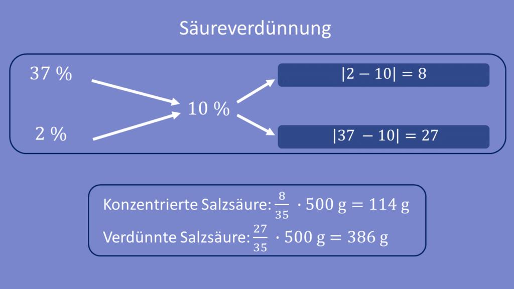 Berechnung, Säureverdünnung, Mischungskreuz
