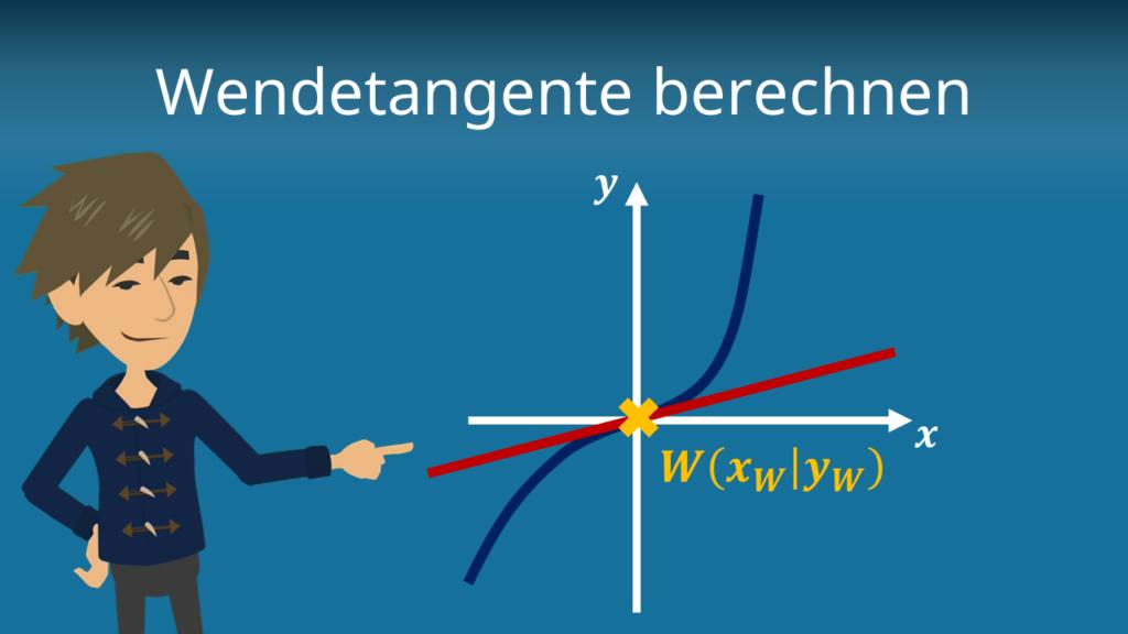 Wendetangente, Wendetangente berechnen, Berechnung Wendetangente, Wendenormale
