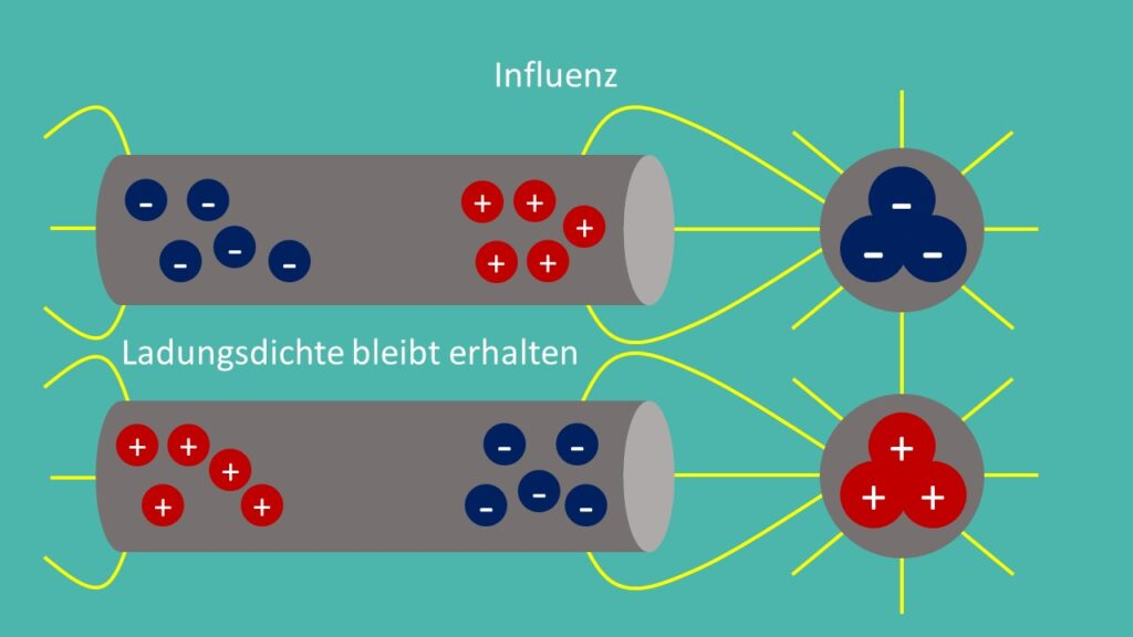 Influenz illustriert