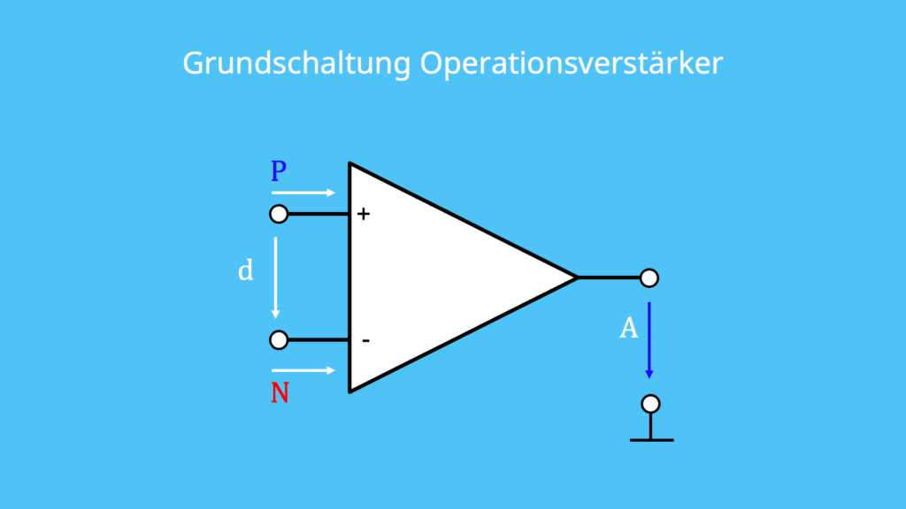 Grundschaltung, Operationsverstärker, Eingang N, Eingang P, Ausgang a, invertierend, nichtinvertierend