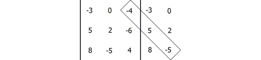 3x3 Determinante, Determinante 3x3, 3x3 Determinante berechnen, Determinante 3x3 berechnen, Determinante einer 3x3 Matrix, Determinante einer 3x3 Matrix berechnen, Regel von Sarrus