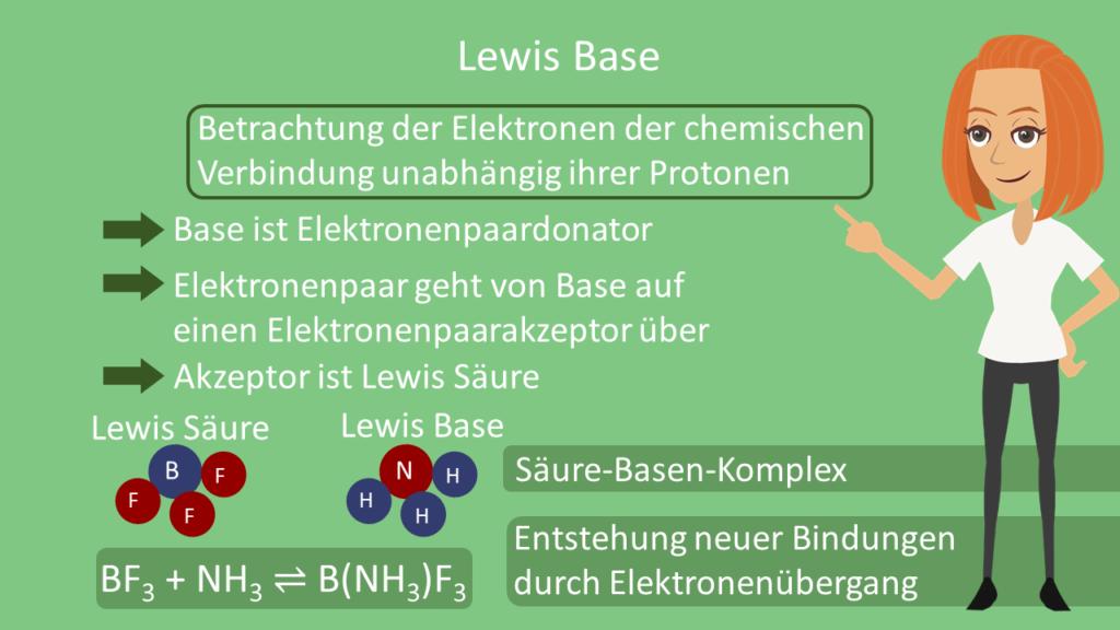 Lewis Base