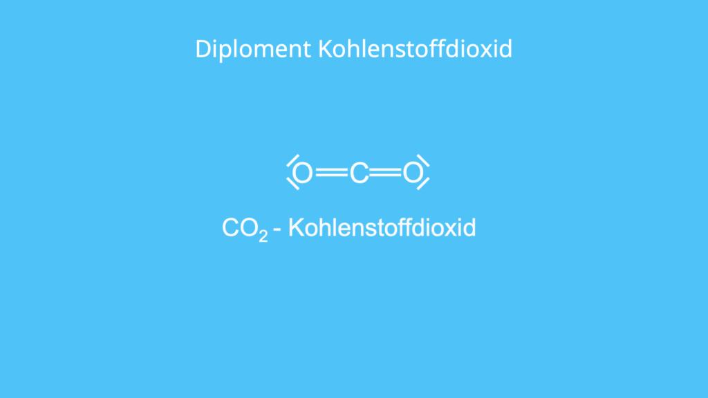 Diploment, Kohlenstoffdioxid, CO2, linea, Molekül, Kovalente Bindung
