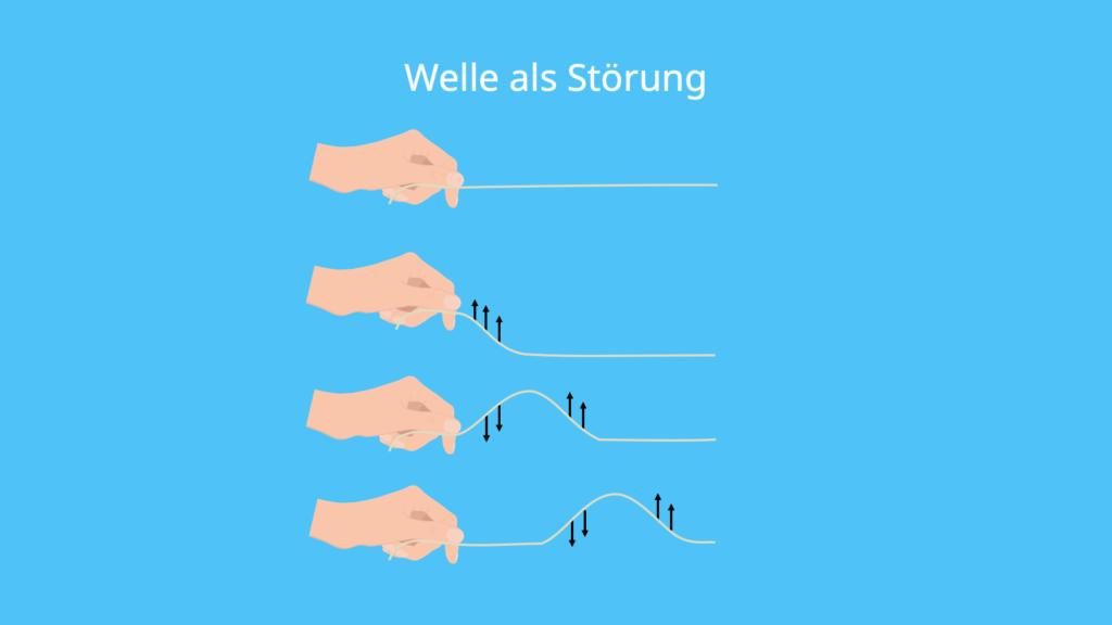 Welle, Seil, Störung, Seilwelle