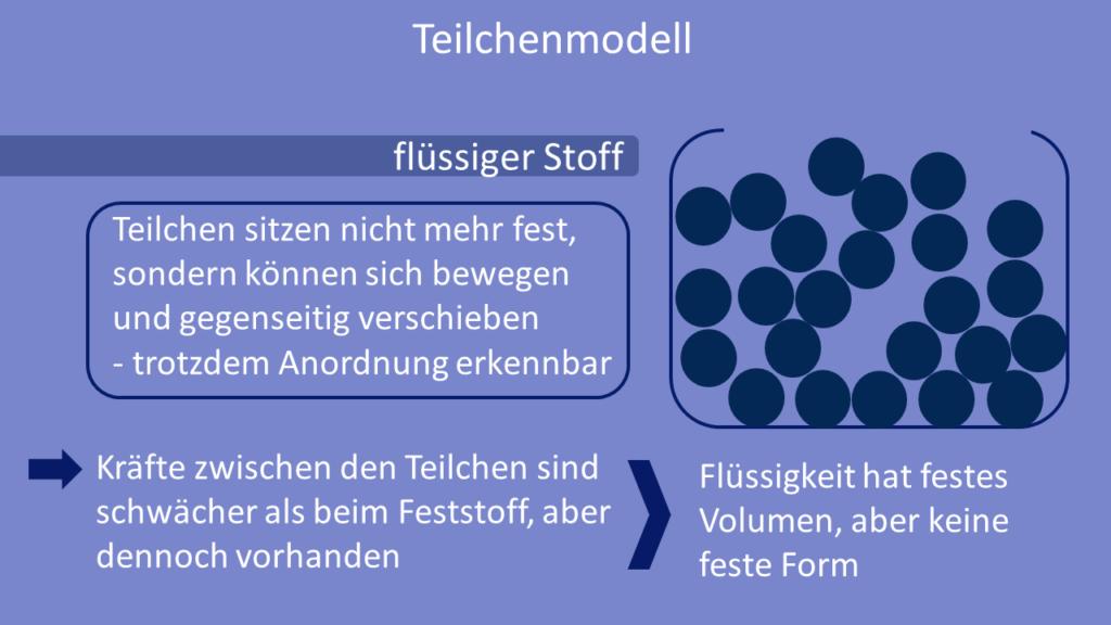 Teilchenmodell, flüssiger Stoff, Flüssigkeit
