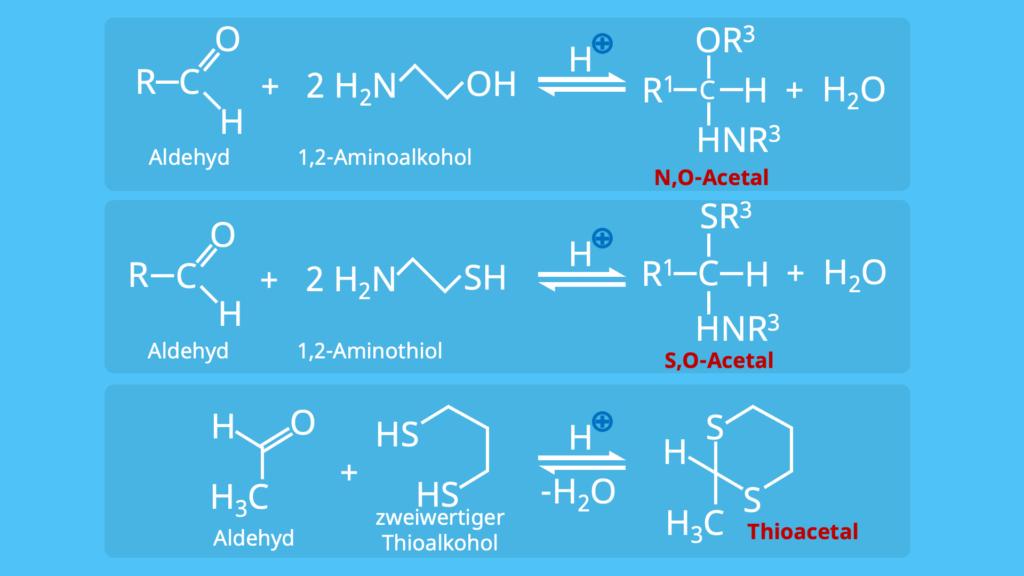 verschiedene Acetal Verbindungen, Acetale, Acetal Entstehung