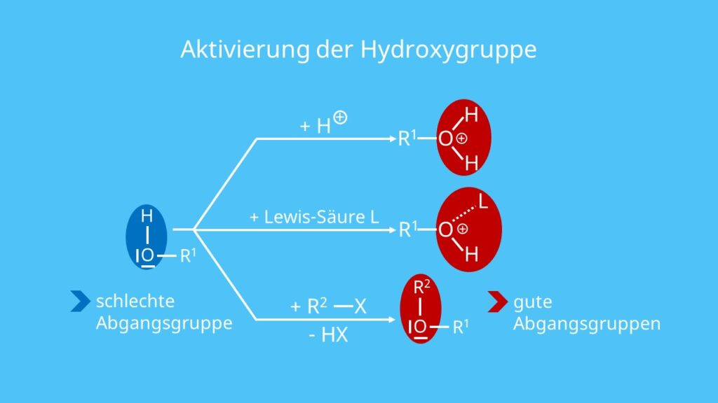 Aktivierung Hydroxygruppe, Alkohol, Alkohole, nucleophile Substitution