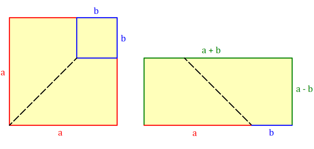 Dritte binomische Formel, 3. binomische Formel, binomische Formeln