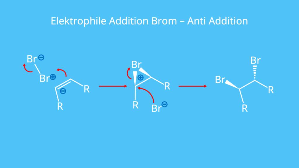Brom, Elektrophile Addition, Doppelbindung, Elektrophiler Angriff, Bromonium-Ion, anti Addition, Bromaddition