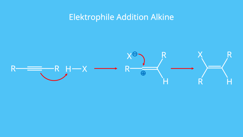 Elektrophile Addition Alkine, Vinylkation, Elektrophile Addition, Doppelbindung, Dreifachbindung, Säure