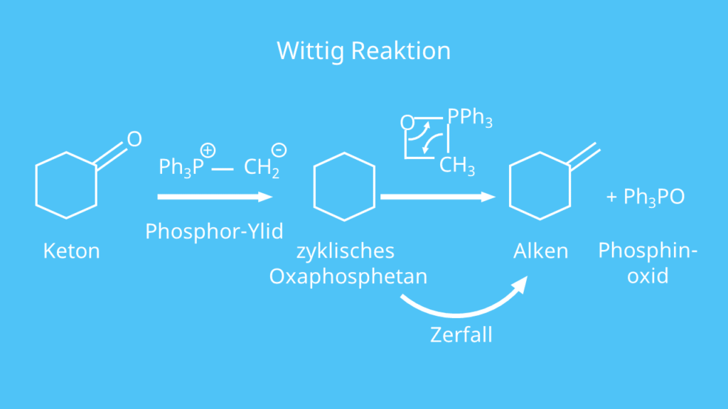Wittig Reaktion, Carbonylgruppe