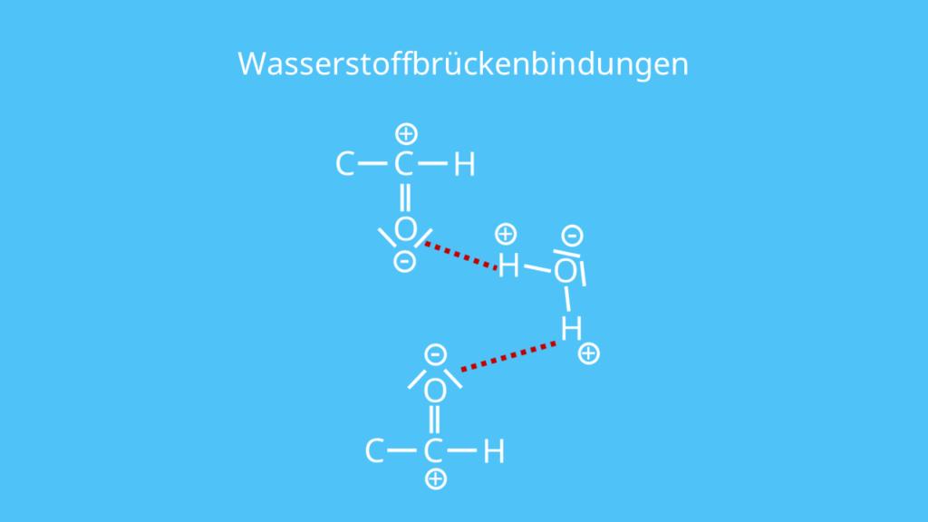 Wasserstoffbrücken, Wasser, Aldehyd, löslich