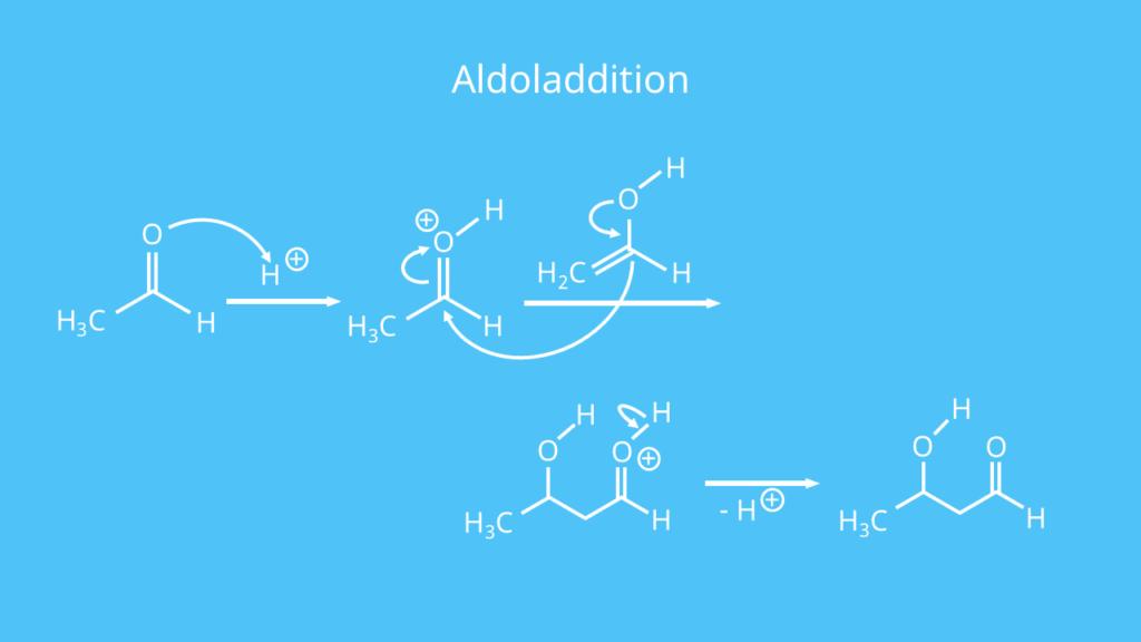 Aldoladdition (Mechanismus), Carbonylgruppe