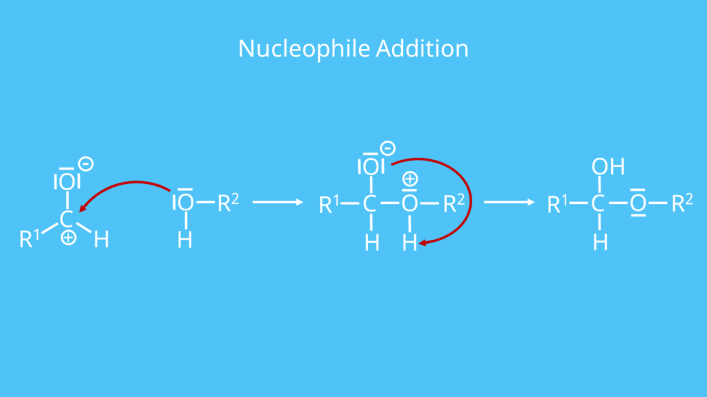 Aldehyd, nucleophile Addition, Mechanismus