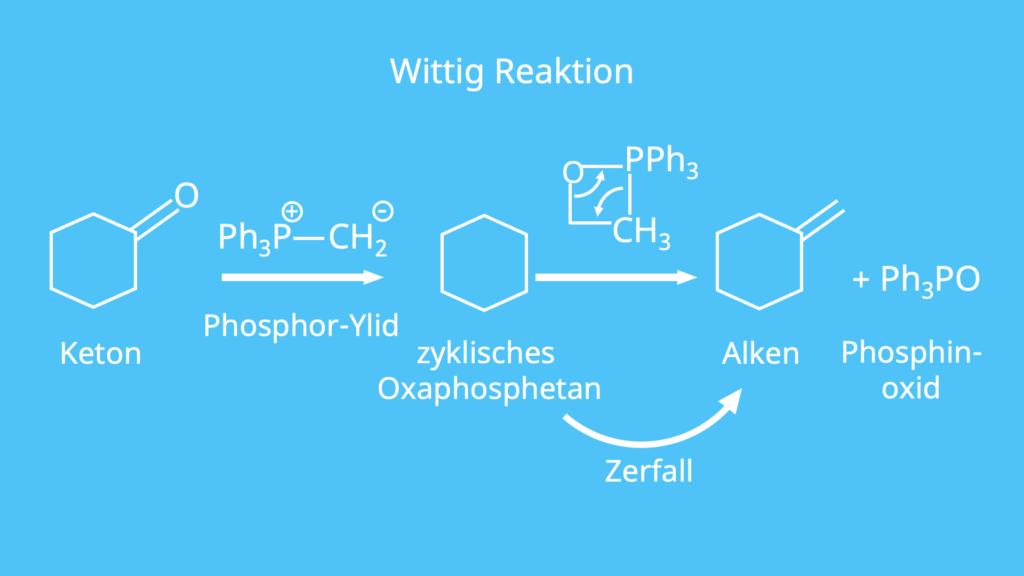 Wittig Reaktion, Carbonylgruppe, Keton, Phosphor-Ylid, zyklisches Oxaphosphetan, Alken, Phosphinoxid