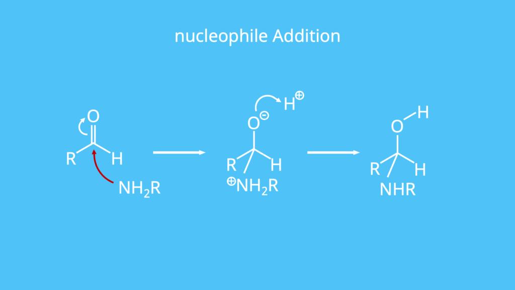 nucleophile Addition, Carbonylgruppe