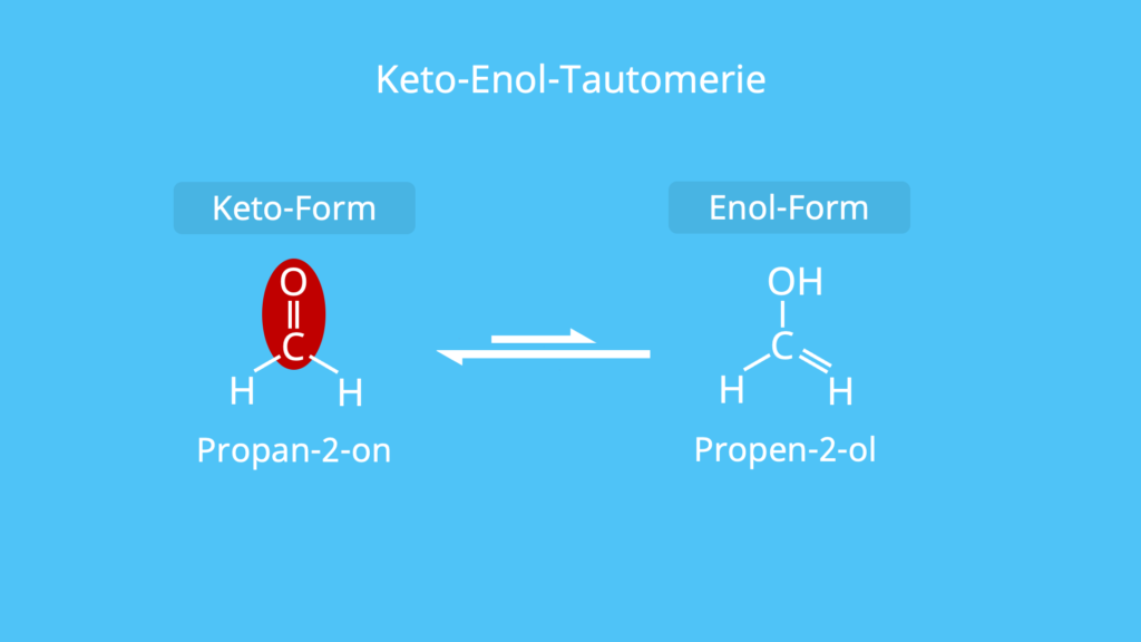 Keto-Enol-Tautomerie, Carbonylgruppe, OH-Gruppe