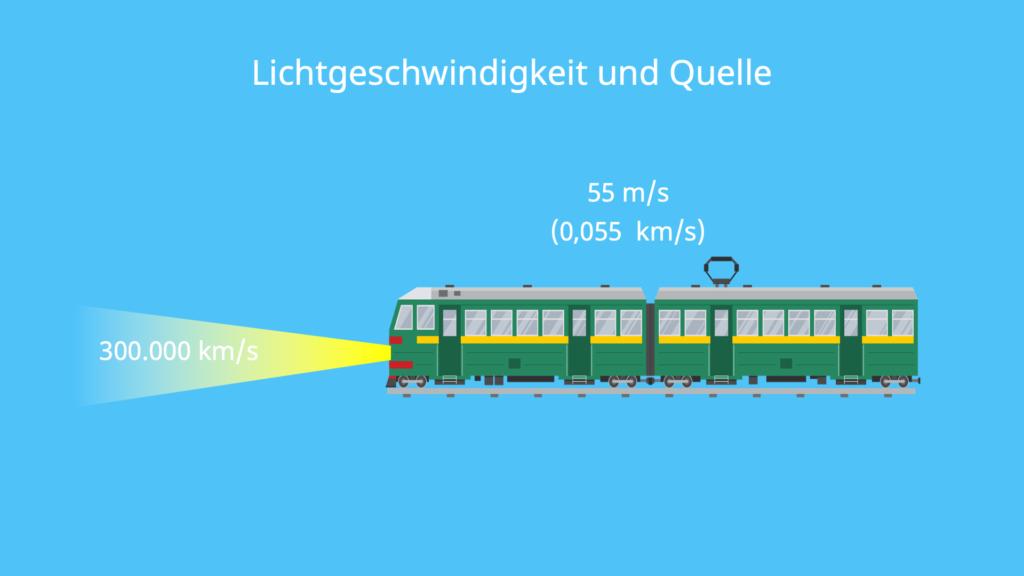 Lichtgeschwindigkeit, Zug, Bewegung, maximale Geschwindigkeit, Lichtgeschwindigkeit unabhängig von Quelle