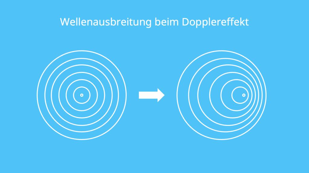 Dopplereffekt, Frequenz, Wellen
