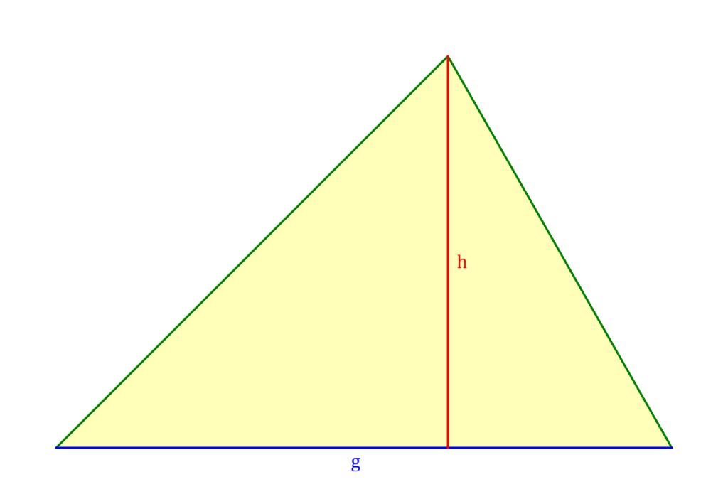 Dreieck Flächeninhalt, Dreieck Höhe