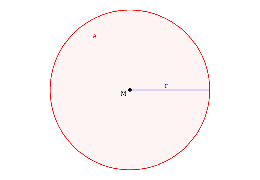 Flächeninhalt Kreis, Kreis Flächeninhalt, Kreis Fläche, Kreisfläche