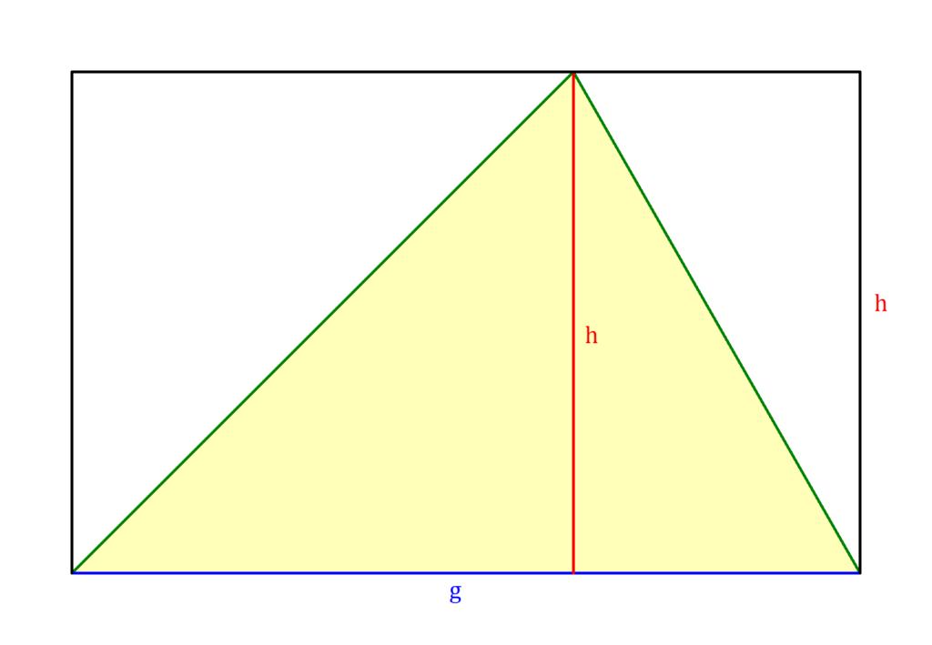 Flächeninhalt Dreieck Herleitung
