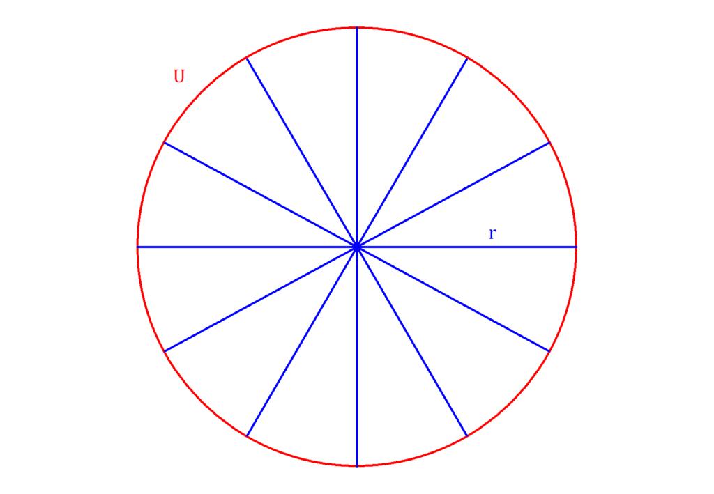 Flächeninhalt Kreis, Kreisfläche Herleitung, Kreis Flächeninhalt Herleitung
