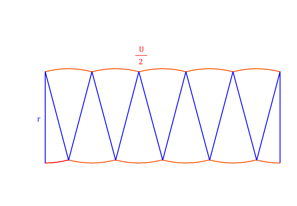 Kreisfläche Herleitung, Flächeninhalt Kreis Herleitung