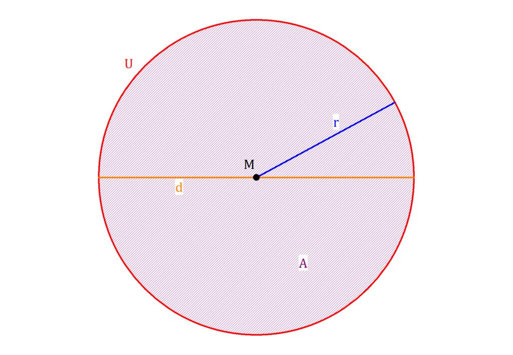 Kreis, Kreisberechnung, Kreisberechnungen, Kreis Formeln