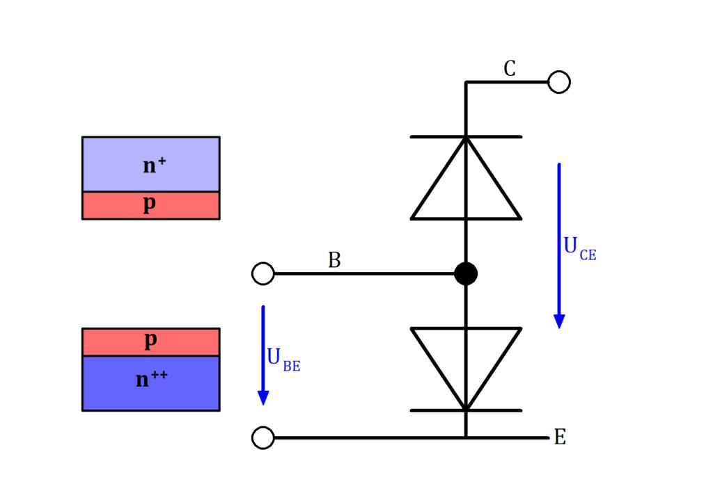 NPN Transistor durch Dioden illustriert, NPN Transistor Dioden, NPN Transistor mit Dioden, NPN Transistor durch Dioden