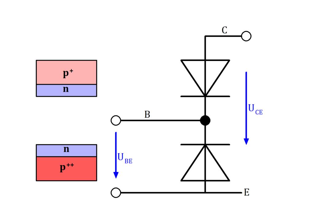 PNP Transistor durch Dioden illustriert, PNP Transistor Dioden, PNP Transistor schematisch, PNP Transistor Dioden Bild, PNP Transistor Bild Diode, PNP Transistor mit Dioden Bild