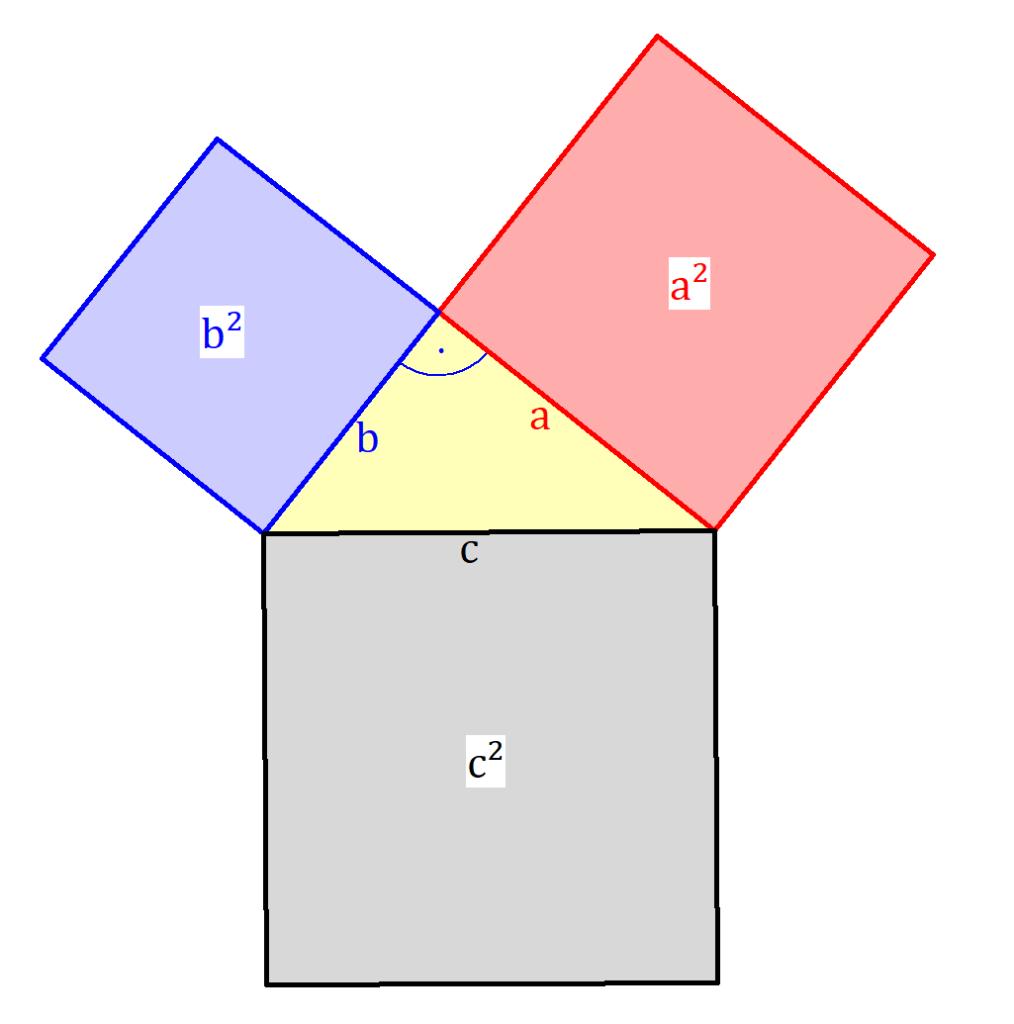 Satz des Pythagoras, Satz des Pythagoras Flächen, Satz des Pythagoras Quadrate