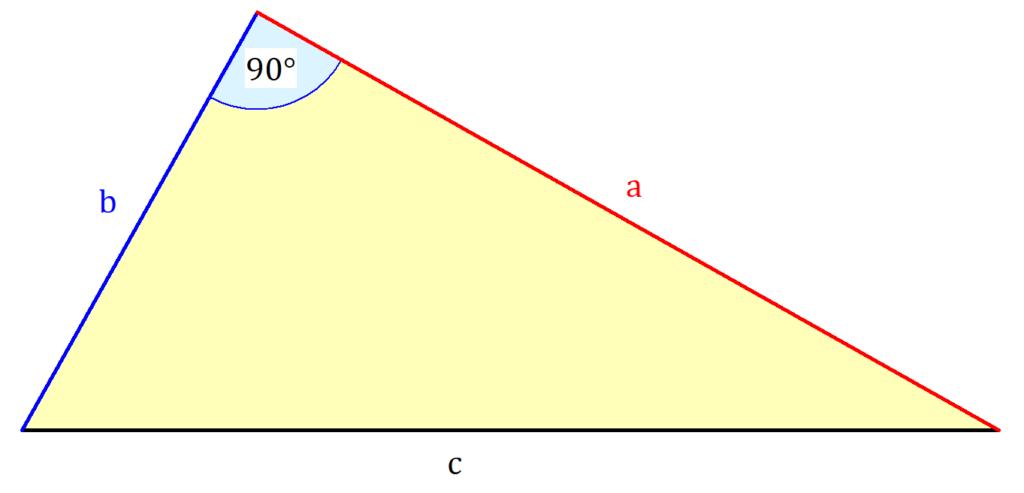 rechtwinkliges Dreieck, Dreieck rechter Winkel, Satz des Pythagoras