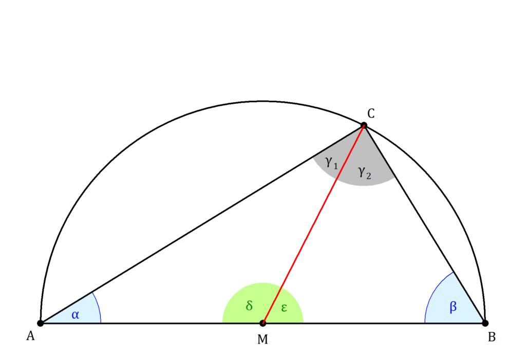 Satz des Thales, Satz des Thales Beweis, Satz des Thales Winkel