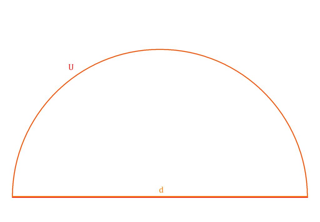 Umfang Halbkreis, Halbkreis, Halbkreis Umfang berechnen