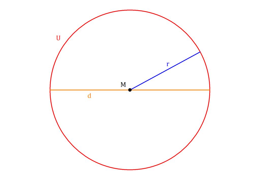 Umfang Kreis, Kreis Umfang, Kreisumfang, Kreis Durchmesser
