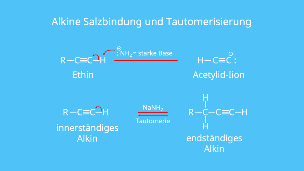 Konstitutionsisomere, Salze, Acetylide, Addition Proton, Alkine
