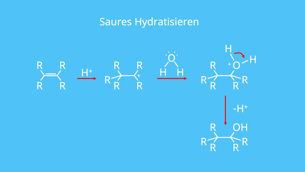 Säure, Hydratisiert, Alken, Carbenium-Ion, Zwischenstufe, Alkohol