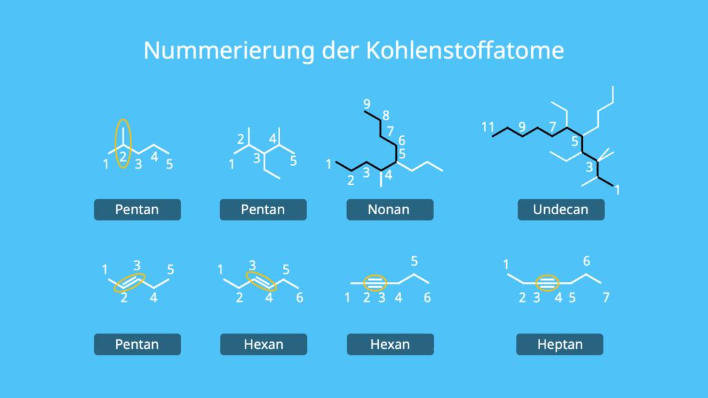Nummerierung, Benennung, Kohlenstoffatome, Kohlenstoffkette, IUPAC Nomenklatur