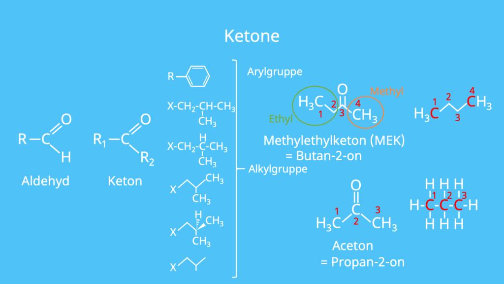 Keton, Ketone, Aldehyd, Aldehyde, Methylethylketon, MEK, Butan-2-on, 2-Butanon, Aceton, Propan-2-on, 2-Propanon