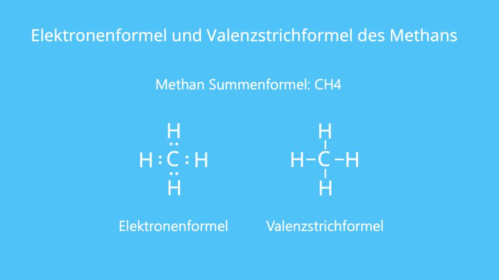 Methan, Elektronen, Formel, Molekülformel, Valenzstrichformel, zweidimensional