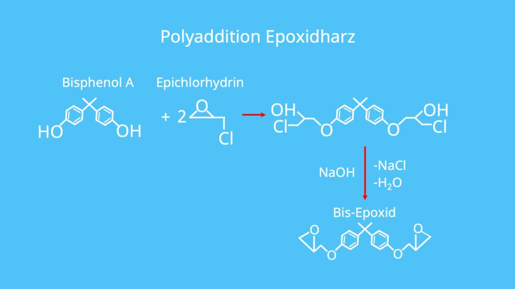 Synthese Epoxidharz, Herstellung Epoxidharz, Kunststoffe, Polymere, Epoxide, Bisphenol A, Epichlorhydrin