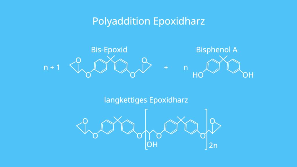 Synthese Epoxidharz, Herstellung Epoxidharz, Kunststoffe, Polymere, Epoxide, Bisphenol A, Bis-Epoxid