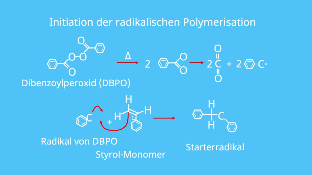 Initiation, Kettenstart, radikalische Polymerisation, Starterradikal, Styrol, DBPO, Dibenzoylperoxid