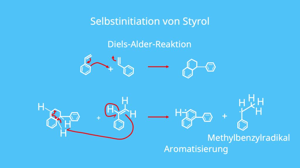 Selbstinitiation, Styrol, radikalische Polymerisation, Starterradikal