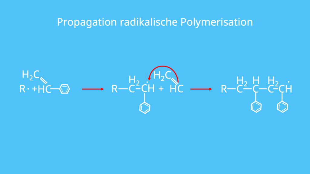 Propagation, Kettenwachstum, radikalische Polymerisation, Styrol, Polystyrol