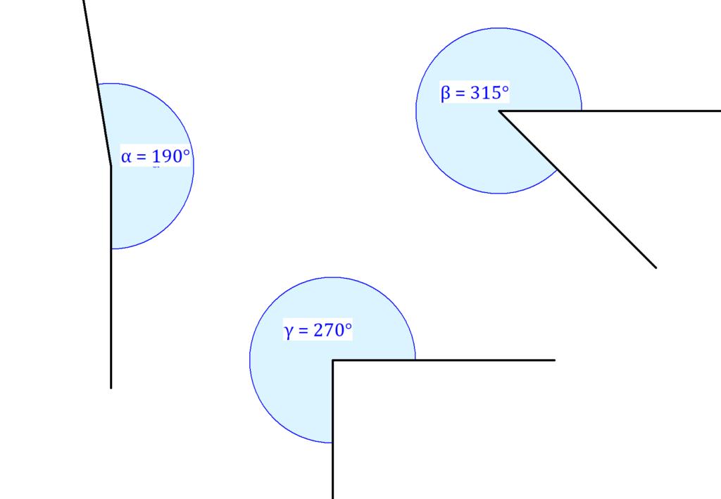 überstumpfe Winkel, überstumpfer Winkel