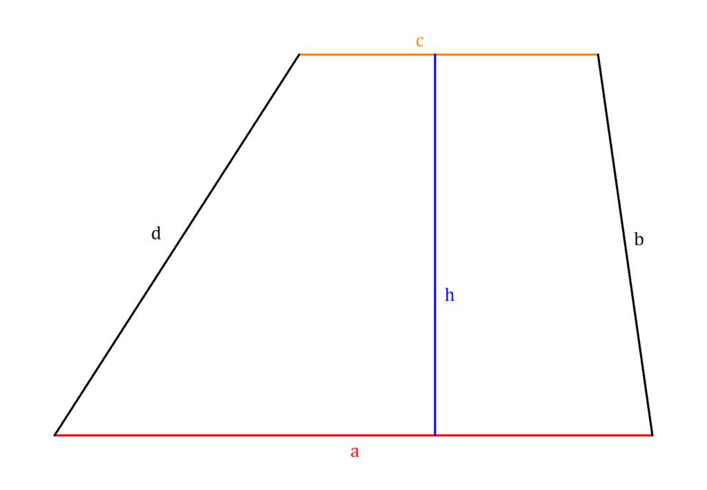 Trapez, Flächeninhalt Trapez, Trapezfläche
